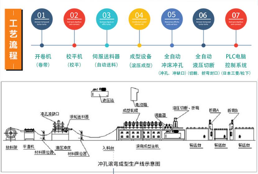 隆兴压瓦机产品详情11